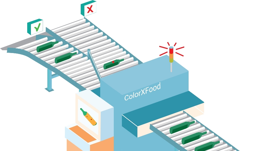 ColorXFood