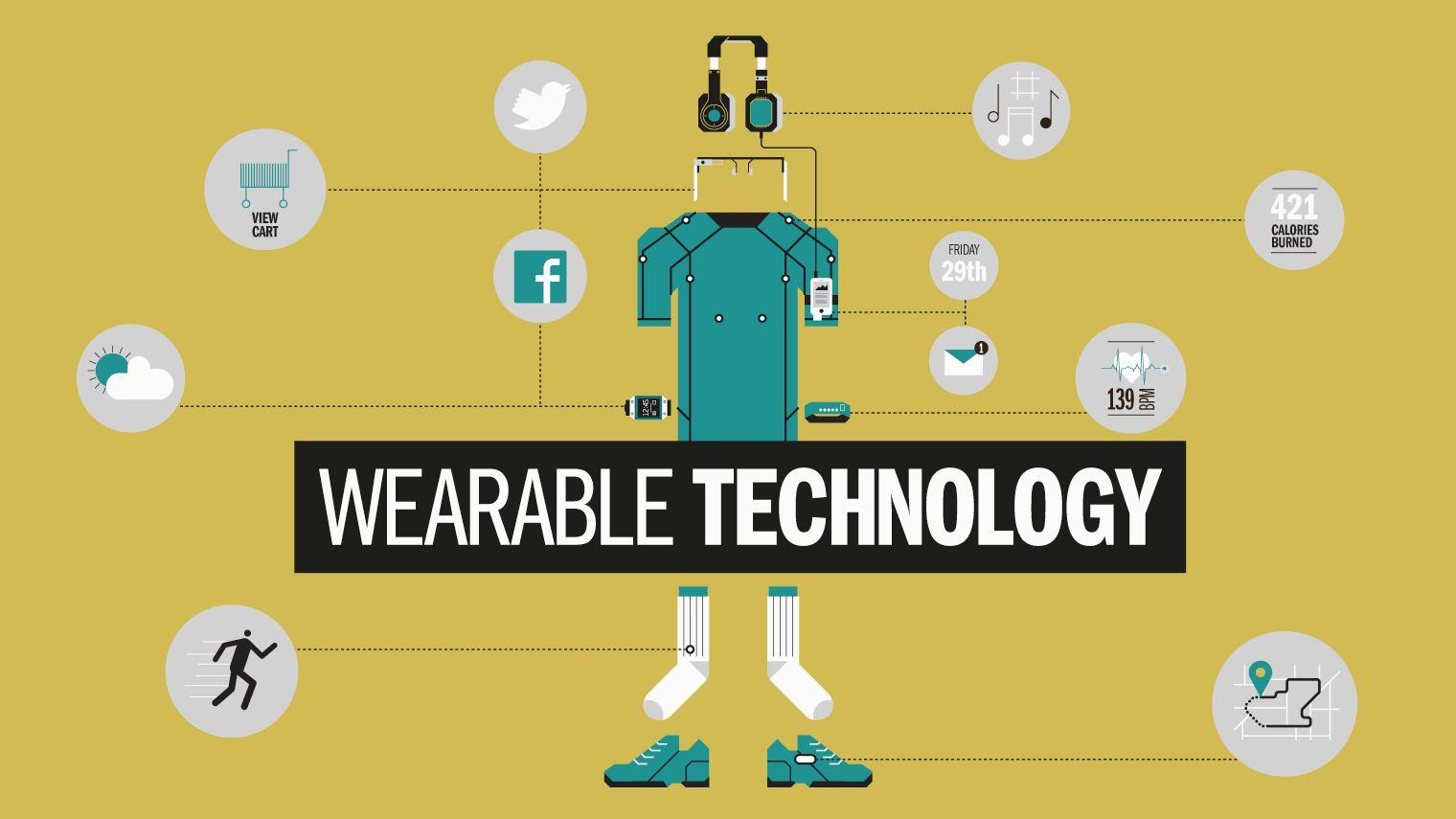 Wearable tech: tutto quello che c'è da sapere